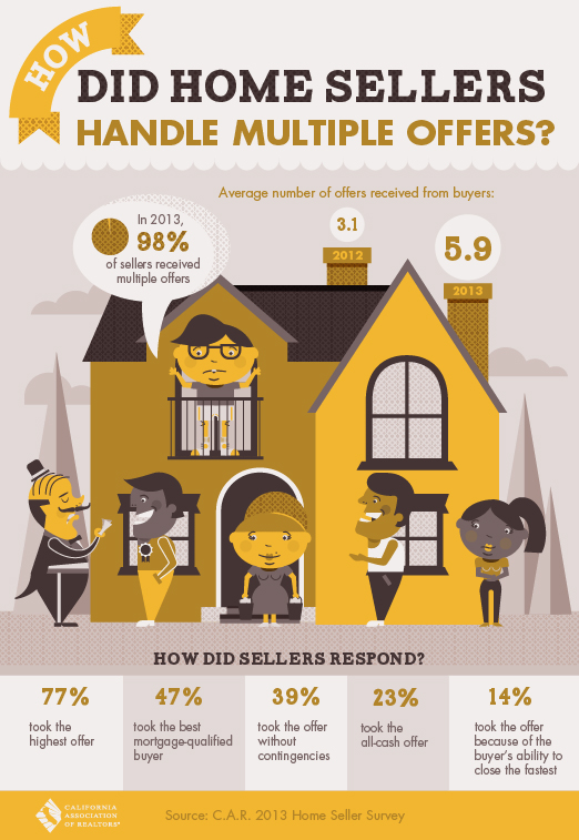 What home sellers are looking for in the offer