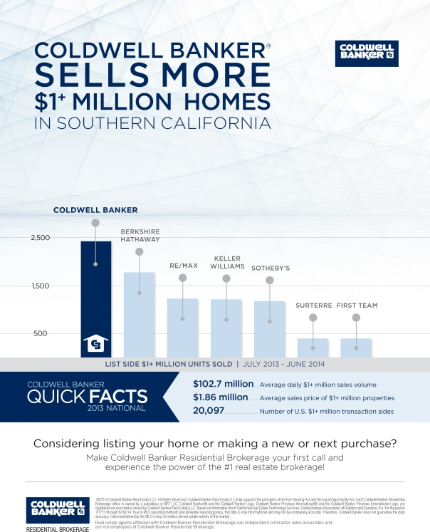CB Most Sale Flyer Quotables